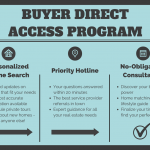 3 Reasons You Should Use Buyer Direct Access